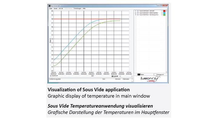 Sous Vide Garer Zuberhör Software Easy fusionchefEasy Fusionchef Grafik